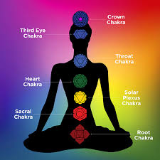 Healing and the chakra energy system | Crystal Heart Psychics | Psychic Readings Where The Heart Matters